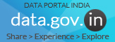 Open Government data on Health and Family Welfare Powered by data.gov.in